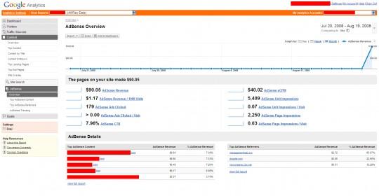 Google Adsense intégré dans Google Analytics