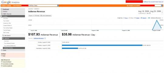 Évolution des revenus Adsense dans Google Analytics