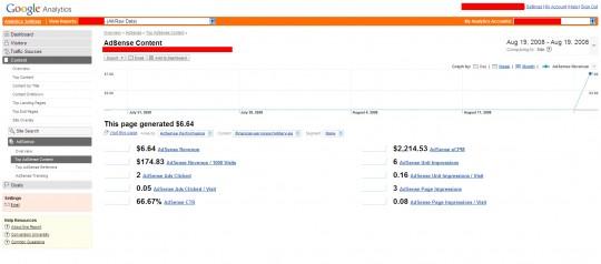 Rapport Adsense dans Google Analytics