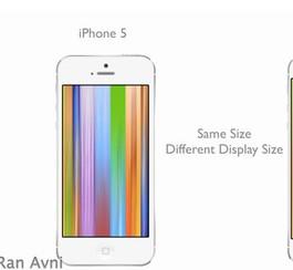 iPhone 5S : concept avec écran plus grand sans changer le format?